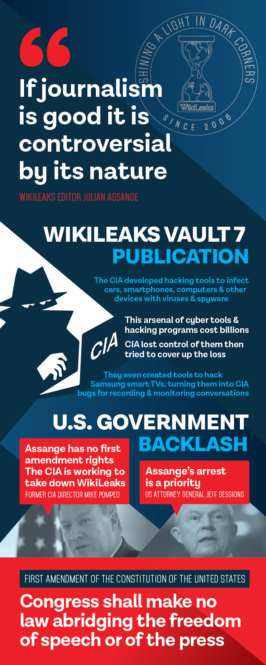 banner-poster2-wikileaks-web.jpg